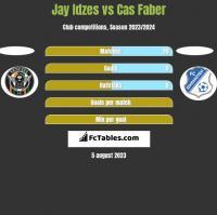 Jay Idzes vs Cas Faber h2h player stats