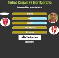 Andrea Colpani vs Igor Radrezza h2h player stats