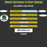 Eduard Spertsyan vs Artur Galoyan h2h player stats