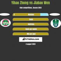 Yihao Zhong vs Jiabao Wen h2h player stats