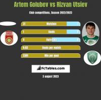 Artem Golubev vs Rizvan Utsiev h2h player stats