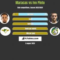 Maracas vs Ivo Pinto h2h player stats