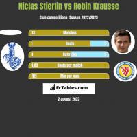 Niclas Stierlin vs Robin Krausse h2h player stats