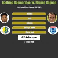 Godfried Roemeratoe vs Etienne Reijnen h2h player stats