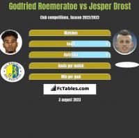 Godfried Roemeratoe vs Jesper Drost h2h player stats