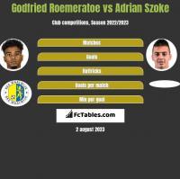 Godfried Roemeratoe vs Adrian Szoke h2h player stats