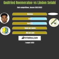 Godfried Roemeratoe vs Lindon Selahi h2h player stats