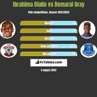 Ibrahima Diallo vs Demarai Gray h2h player stats