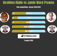 Ibrahima Diallo vs Jamie Ward-Prowse h2h player stats