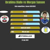 Ibrahima Diallo vs Morgan Sanson h2h player stats