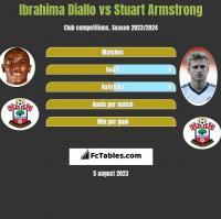 Ibrahima Diallo vs Stuart Armstrong h2h player stats