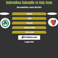 Andronikos Kakoullis vs Kaly Sene h2h player stats