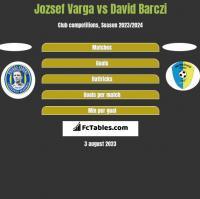 Jozsef Varga vs David Barczi h2h player stats