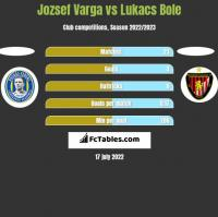 Jozsef Varga vs Lukacs Bole h2h player stats