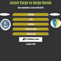 Jozsef Varga vs Gergo Kocsis h2h player stats