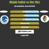 Mujaid Sadick vs Alex Diez h2h player stats