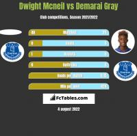 Dwight Mcneil vs Demarai Gray h2h player stats