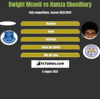 Dwight Mcneil vs Hamza Choudhury h2h player stats