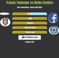 Franck Yameogo vs Denis Ventura h2h player stats