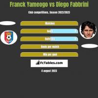 Franck Yameogo vs Diego Fabbrini h2h player stats