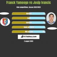 Franck Yameogo vs Josip Ivancic h2h player stats