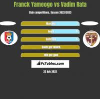 Franck Yameogo vs Vadim Rata h2h player stats