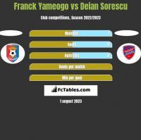 Franck Yameogo vs Deian Sorescu h2h player stats