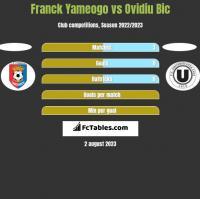 Franck Yameogo vs Ovidiu Bic h2h player stats