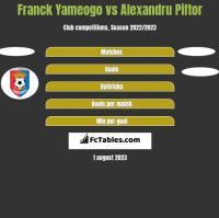 Franck Yameogo vs Alexandru Piftor h2h player stats