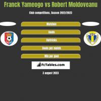 Franck Yameogo vs Robert Moldoveanu h2h player stats