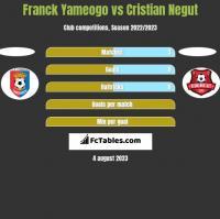Franck Yameogo vs Cristian Negut h2h player stats