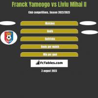 Franck Yameogo vs Liviu Mihai II h2h player stats
