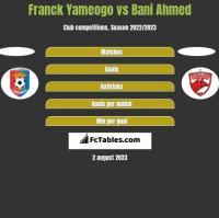 Franck Yameogo vs Bani Ahmed h2h player stats