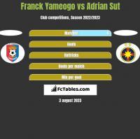 Franck Yameogo vs Adrian Sut h2h player stats