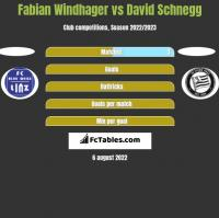 Fabian Windhager vs David Schnegg h2h player stats