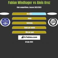 Fabian Windhager vs Alois Oroz h2h player stats