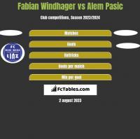 Fabian Windhager vs Alem Pasic h2h player stats