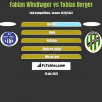 Fabian Windhager vs Tobias Berger h2h player stats