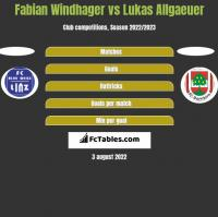 Fabian Windhager vs Lukas Allgaeuer h2h player stats