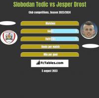 Slobodan Tedic vs Jesper Drost h2h player stats