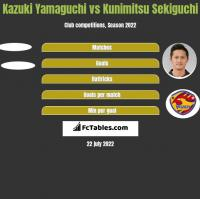 Kazuki Yamaguchi vs Kunimitsu Sekiguchi h2h player stats