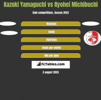 Kazuki Yamaguchi vs Ryohei Michibuchi h2h player stats