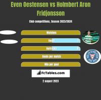 Even Oestensen vs Holmbert Aron Fridjonsson h2h player stats