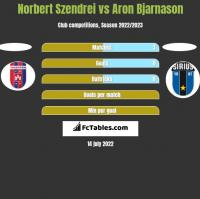 Norbert Szendrei vs Aron Bjarnason h2h player stats