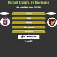 Norbert Szendrei vs Eke Uzoma h2h player stats