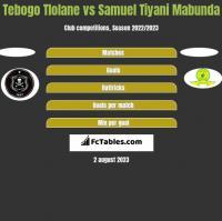 Tebogo Tlolane vs Samuel Tiyani Mabunda h2h player stats