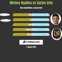 Michee Ngalina vs Carlos Vela h2h player stats