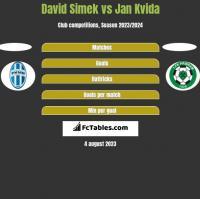 David Simek vs Jan Kvida h2h player stats