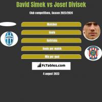 David Simek vs Josef Divisek h2h player stats