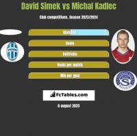 David Simek vs Michal Kadlec h2h player stats